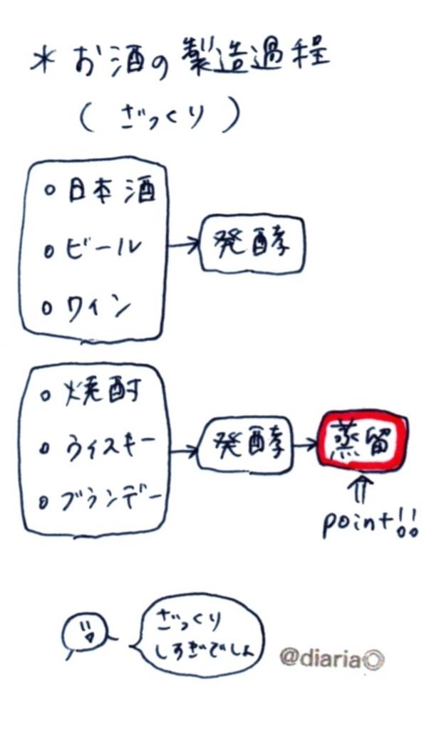 f:id:suzukiaya:20180709131324j:plain