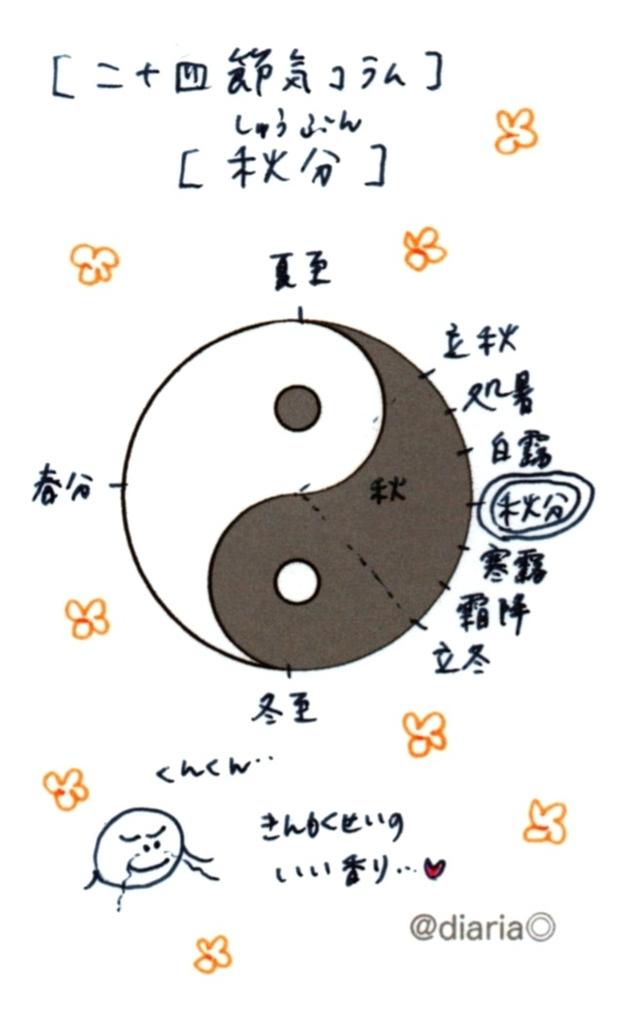 f:id:suzukiaya:20180924010956j:plain