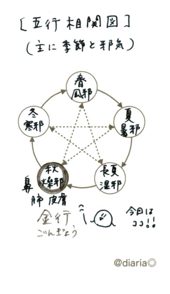 f:id:suzukiaya:20180924011307j:plain