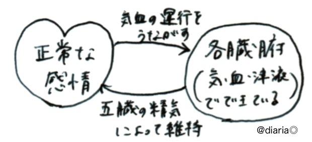 f:id:suzukiaya:20181025011741j:plain