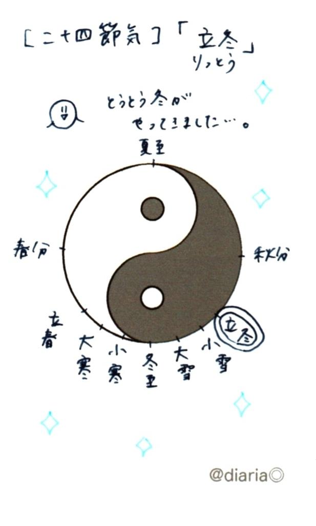 f:id:suzukiaya:20181106025444j:plain