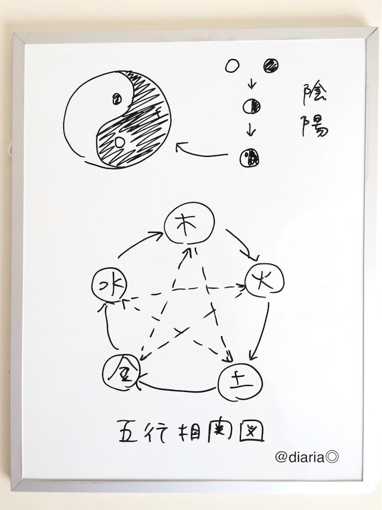 f:id:suzukiaya:20190105153154j:image
