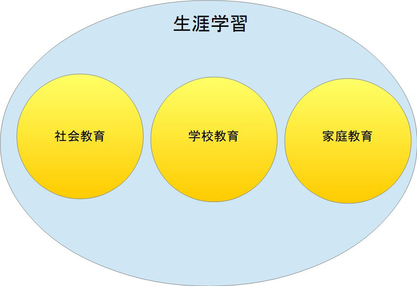 f:id:suzukichicken:20210221091418p:plain