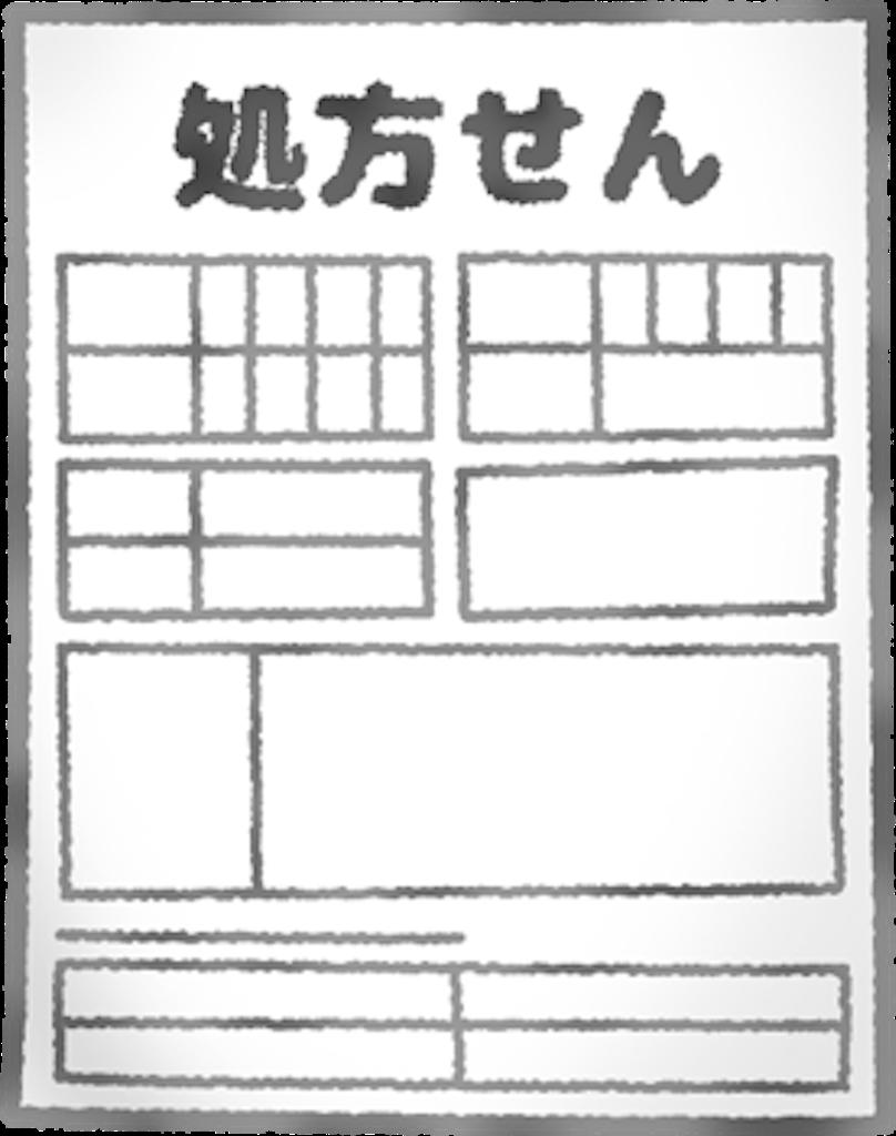 f:id:suzukichoclinic:20200301051705p:image