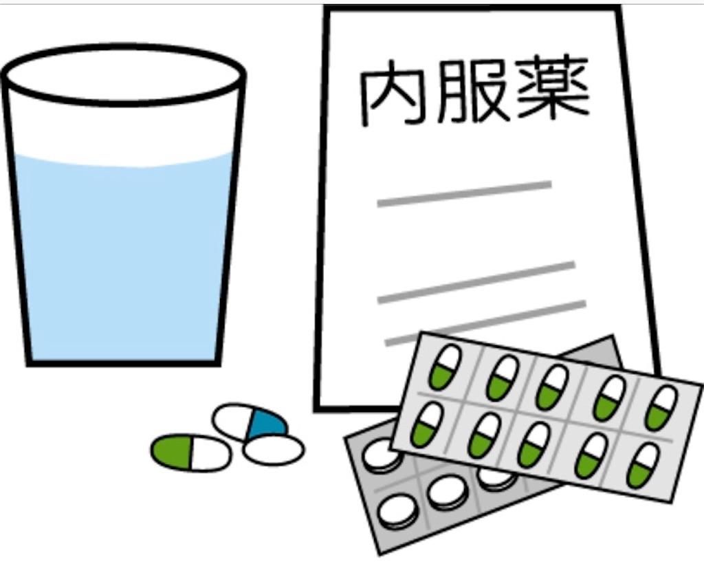 f:id:suzukichoclinic:20200520133548j:image