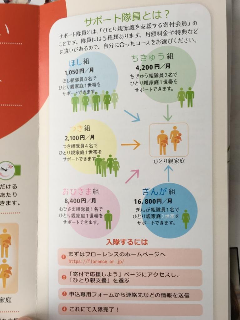 f:id:suzukidaigo0210:20180812095642j:plain