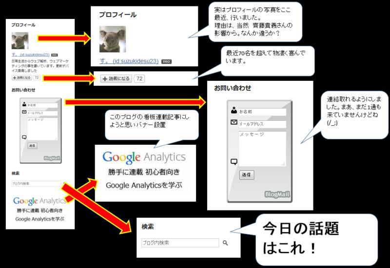 f:id:suzukidesu23:20140602215740p:plain