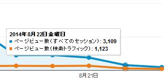f:id:suzukidesu23:20140823223001p:plain