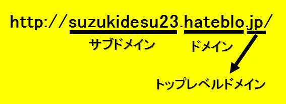 f:id:suzukidesu23:20140827235525p:plain