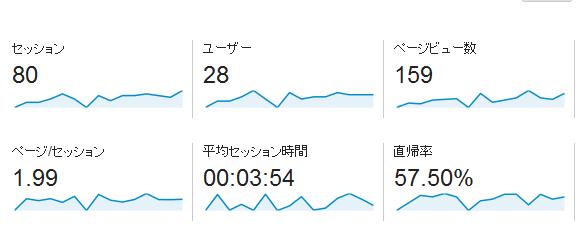 f:id:suzukidesu23:20140831172428p:plain
