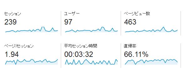 f:id:suzukidesu23:20140831173024p:plain