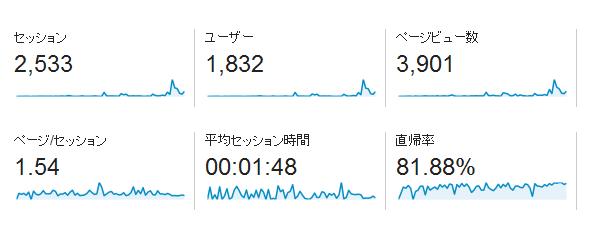 f:id:suzukidesu23:20140831174524p:plain