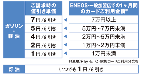 f:id:suzukidesu23:20150114090820p:plain