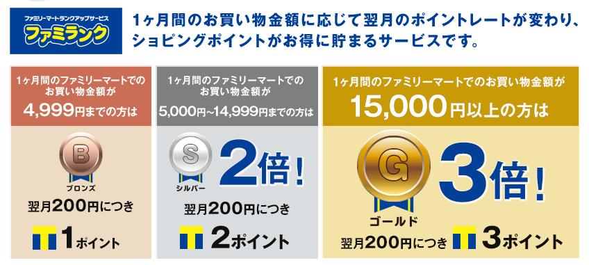 f:id:suzukidesu23:20150130214541p:plain