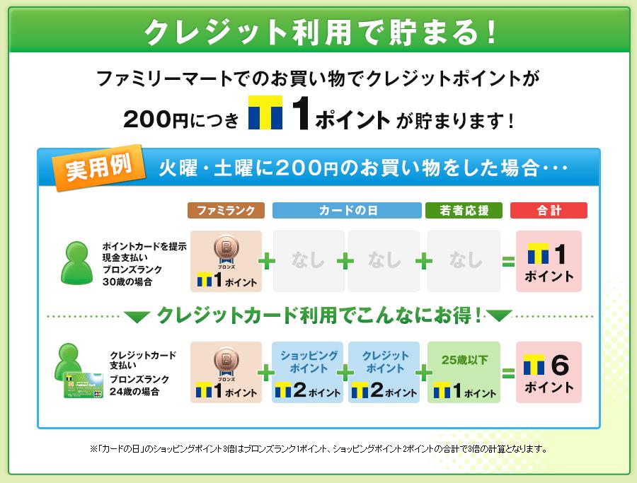 f:id:suzukidesu23:20150130215709p:plain