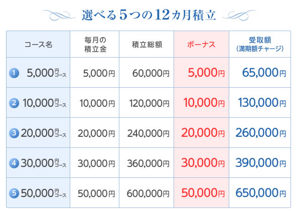 f:id:suzukidesu23:20150313122137p:plain