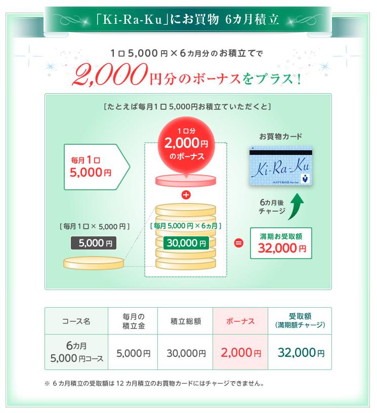 f:id:suzukidesu23:20150313124655p:plain