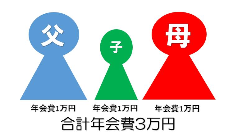 f:id:suzukidesu23:20150320104201p:plain