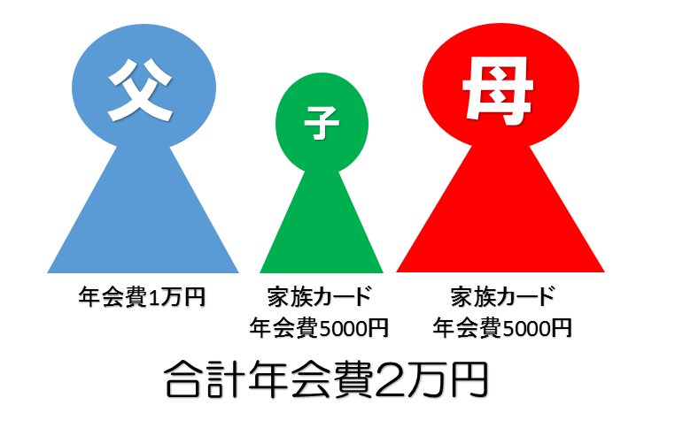 f:id:suzukidesu23:20150320104304p:plain