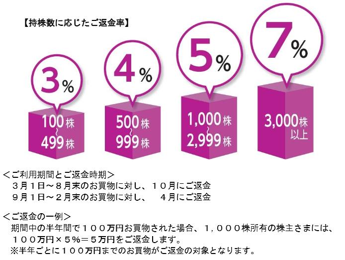 f:id:suzukidesu23:20150413205724p:plain