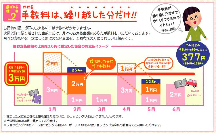 f:id:suzukidesu23:20150414173800p:plain