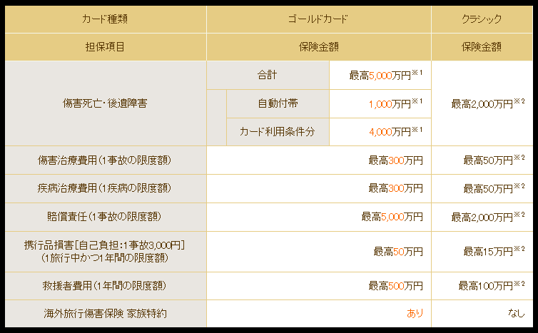f:id:suzukidesu23:20150707172323p:plain
