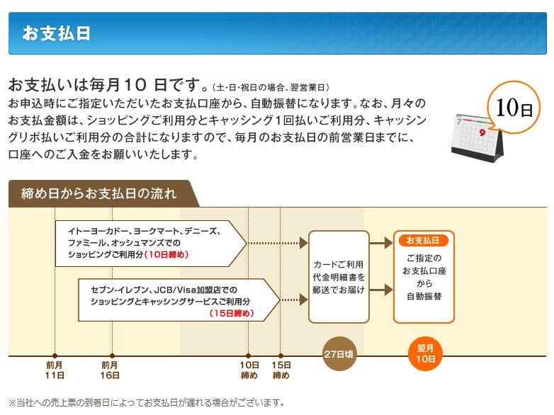 f:id:suzukidesu23:20150913004909p:plain