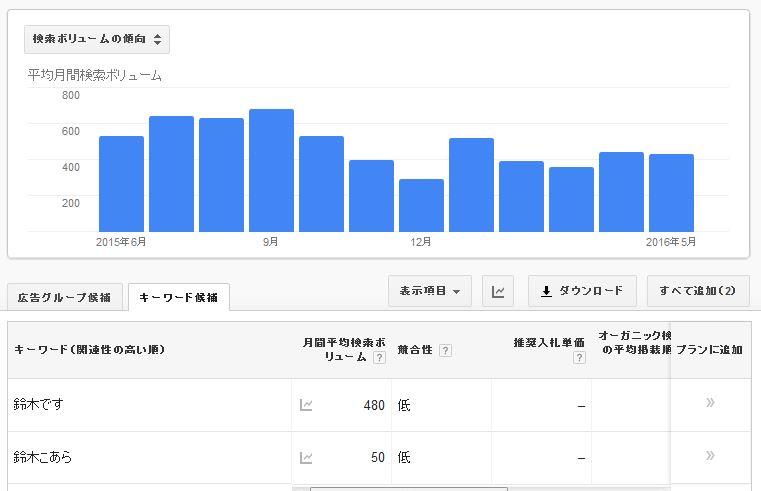 f:id:suzukidesu23:20160705001154j:plain