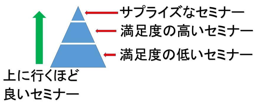 f:id:suzukidesu23:20160718162359j:plain