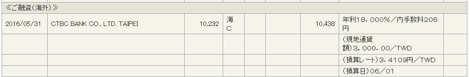 f:id:suzukidesu23:20160803123114j:plain
