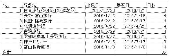 f:id:suzukidesu23:20161230233843j:plain