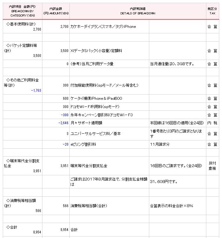 f:id:suzukidesu23:20170112181321p:plain