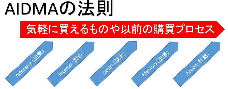 f:id:suzukidesu23:20170208010911p:plain