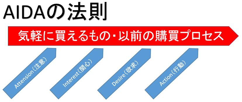 f:id:suzukidesu23:20170208011506p:plain