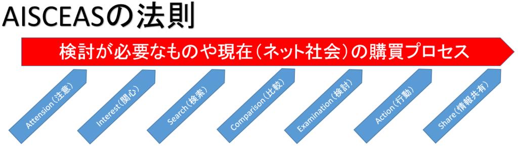 f:id:suzukidesu23:20170208011555p:plain