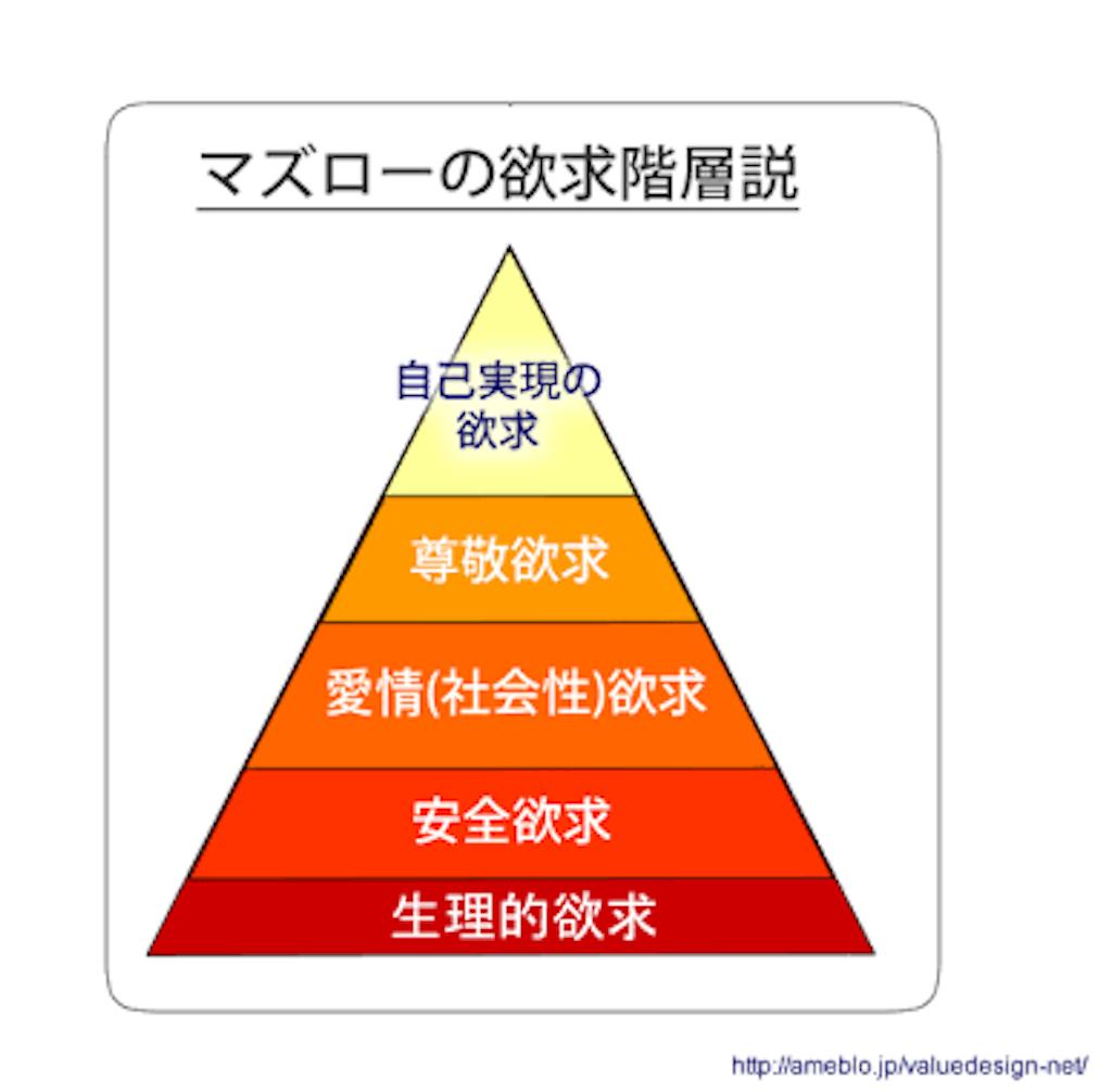 f:id:suzukikazune:20170425215246p:image