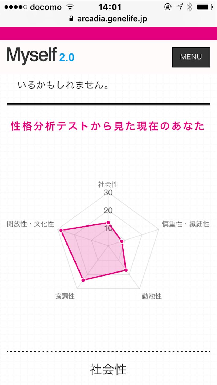 f:id:suzukitubasa2:20170110143122p:image