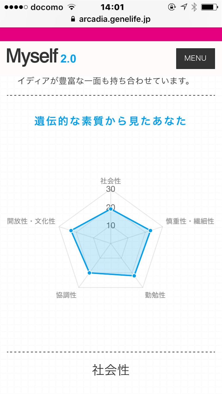 f:id:suzukitubasa2:20170110143145p:image