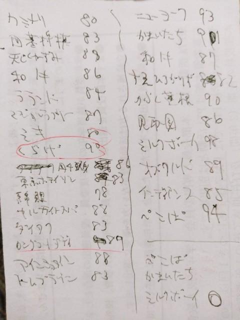 f:id:suzukiyasumu:20191223161320j:plain