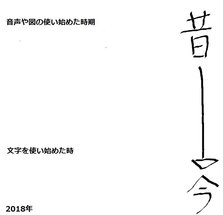 f:id:suzukizozo:20181106211845p:plain