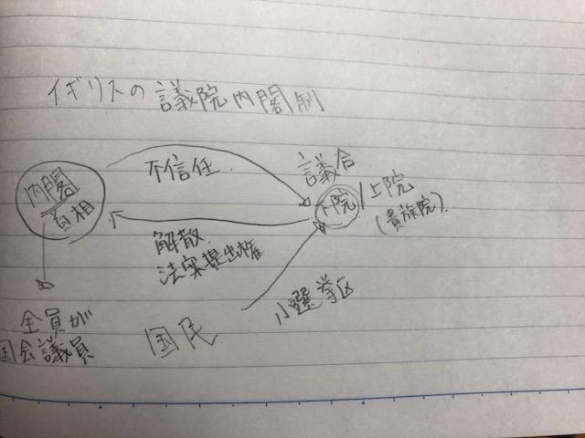f:id:suzukizozo:20181107175758j:plain