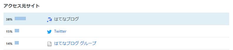 f:id:suzuko117:20200506174048p:plain