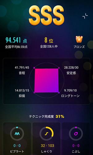 f:id:suzumame:20191111193426j:plain