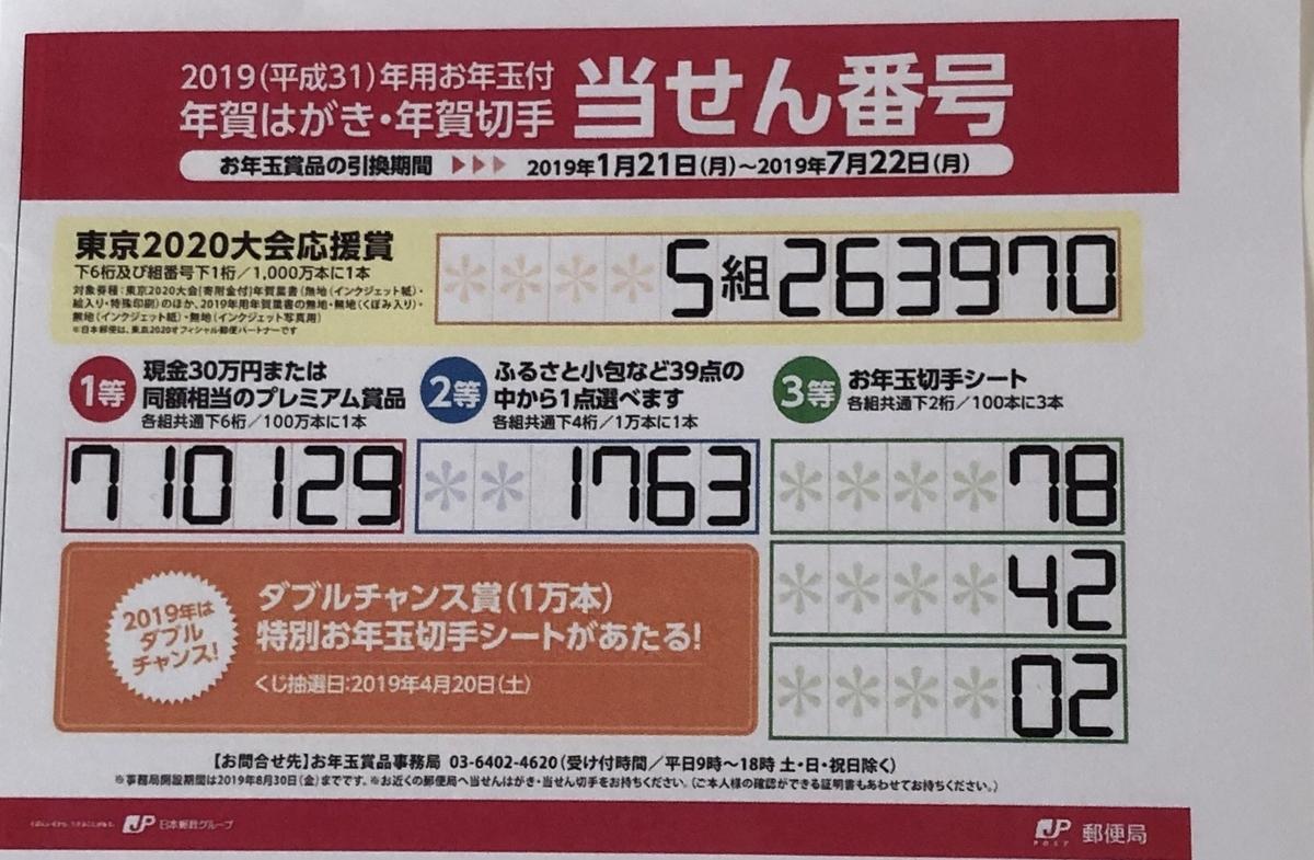 f:id:suzumaro:20190319130456j:plain