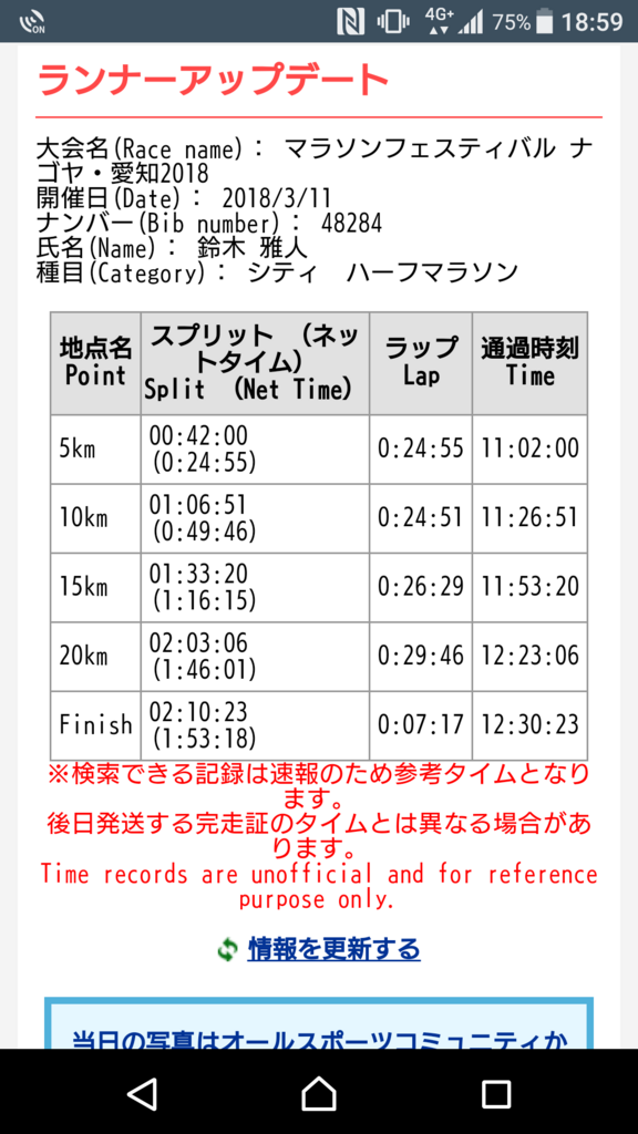 f:id:suzumasa0805:20180315234400p:plain