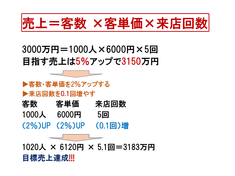 f:id:suzumassal:20210506154635p:plain