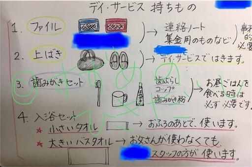 f:id:suzume-hikidashi:20180504215446j:image