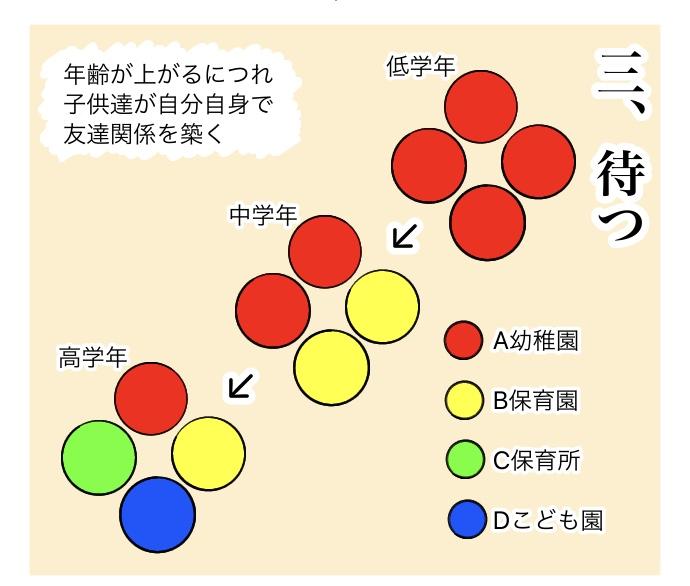 f:id:suzume-no-su:20200818011849j:plain