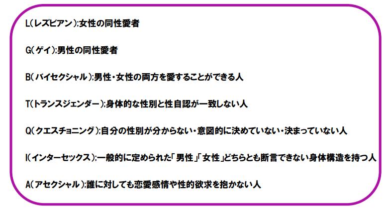f:id:suzume_diary:20210908205827p:plain