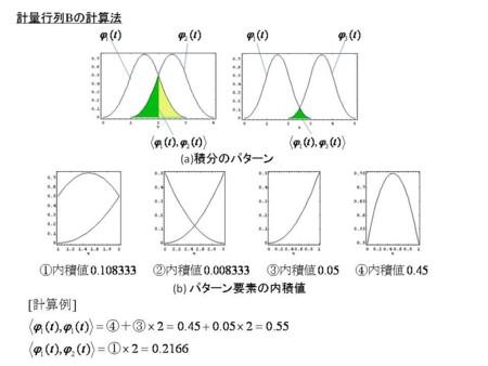 f:id:suzume_r:20090801152047j:image